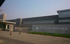 京東方科技集團